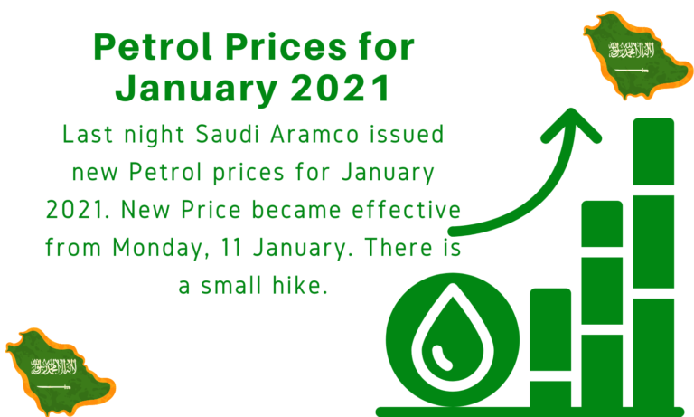 Petrol Prices for January 2021 (1)