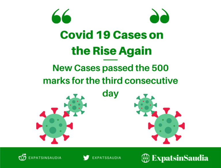 Covid 19 Cases