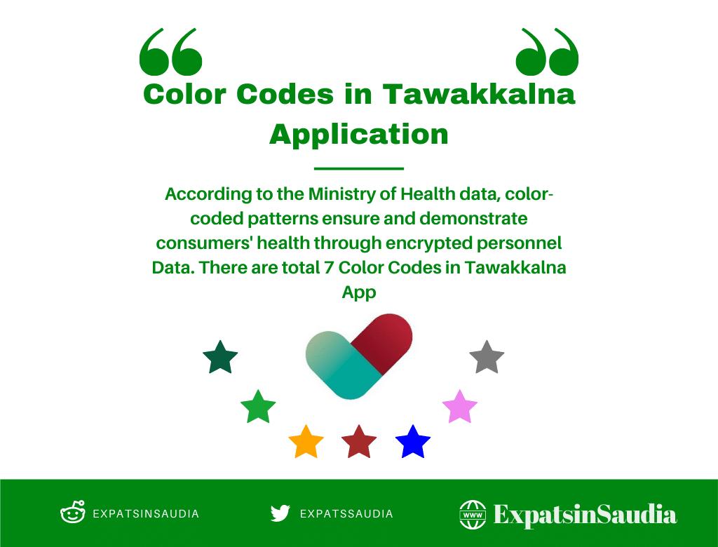 Color Codes in Tawakkalna