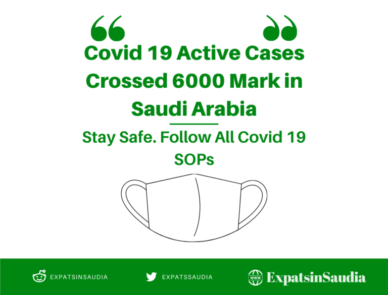 Covid 19 Active Cases