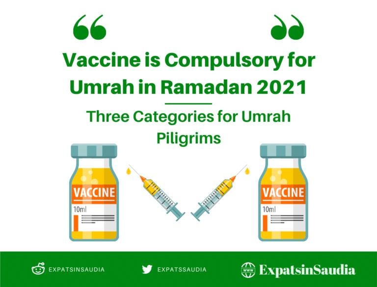 Umrah in Ramadan 2021