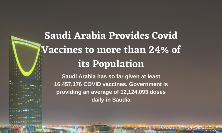Saudi Arabia Provides Covid Vaccines to more than 24% of its Population