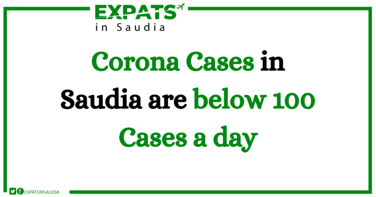 Corona Cases in Saudia are below 100 Cases a day